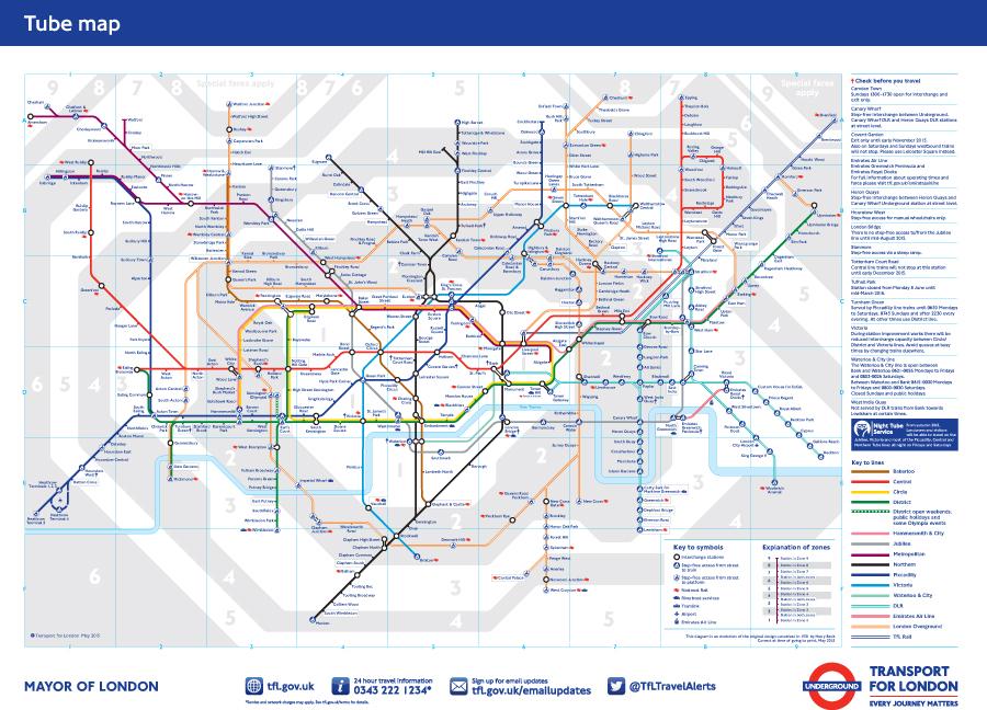 Mapa atual do metrô de Londres