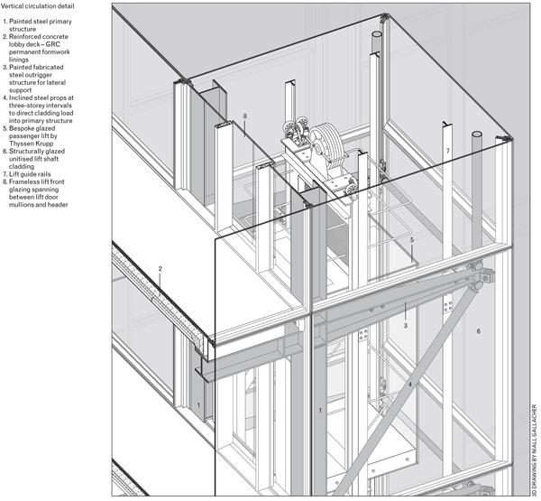 Stirling Prize Neo Bankside detalhe